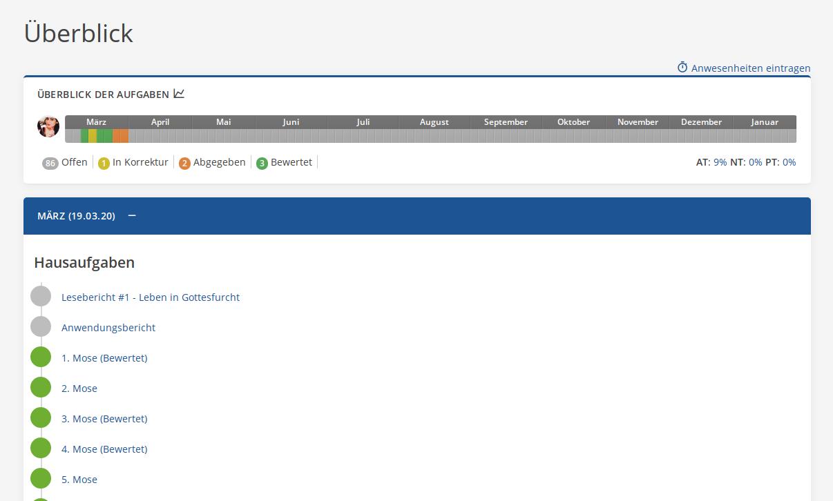 Bildschirmfoto vom Überlick
